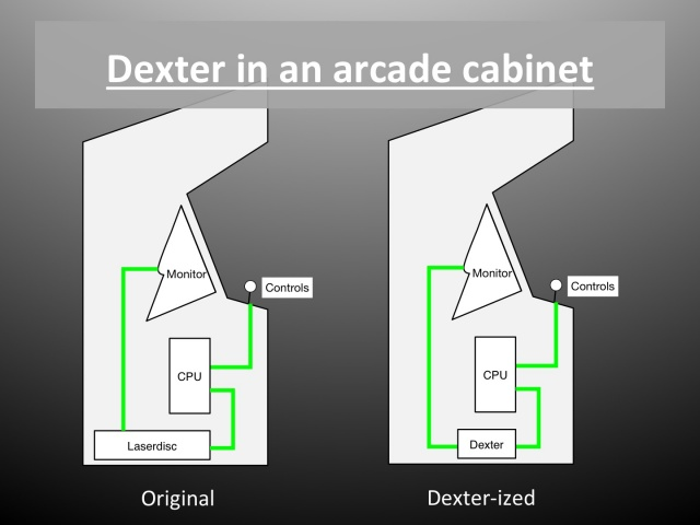 Dexter-diagram.jpg
